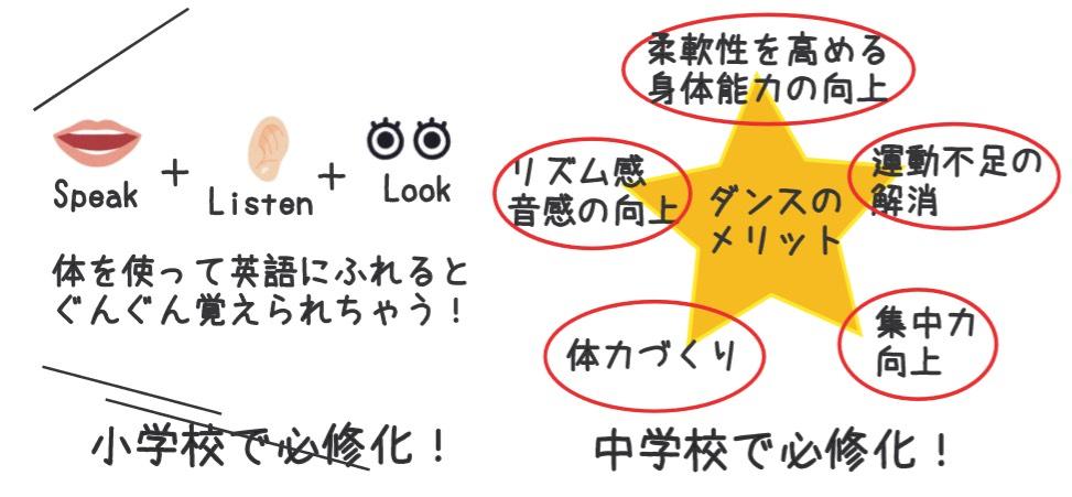 川崎 キッズダンス教室 ,英語キッズダンス